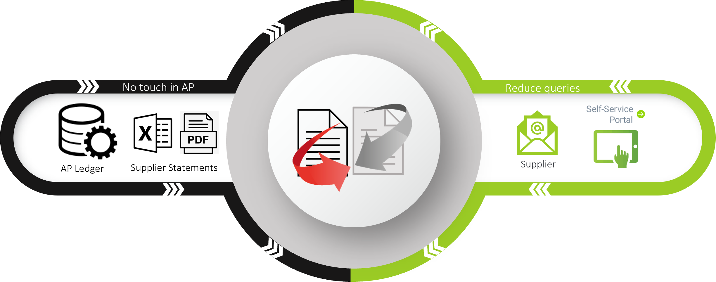 Automated Supplier Statement Reconciliation